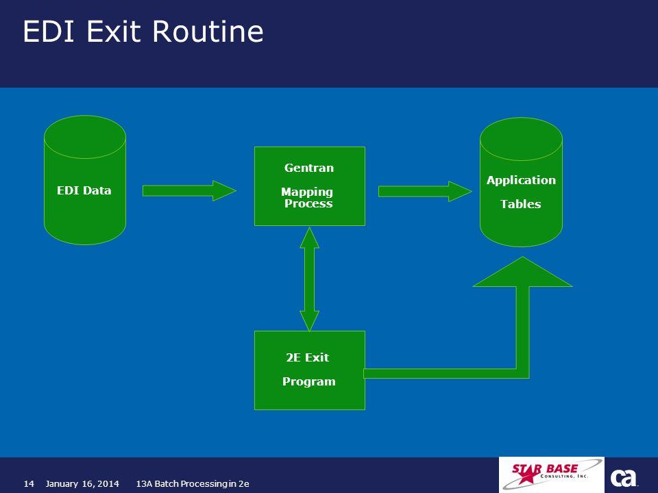 14January 16, 2014 13A Batch Processing in 2e EDI Exit Routine EDI Data Gentran Mapping Process Application Tables 2E Exit Program