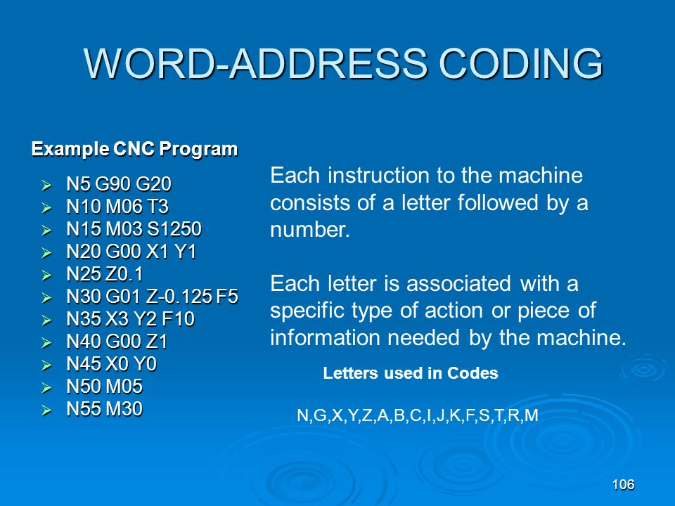 106 WORD-ADDRESS CODING WORD-ADDRESS CODING N5 G90 G20 N5 G90 G20 N10 M06 T3 N10 M06 T3 N15 M03 S1250 N15 M03 S1250 N20 G00 X1 Y1 N20 G00 X1 Y1 N25 Z0