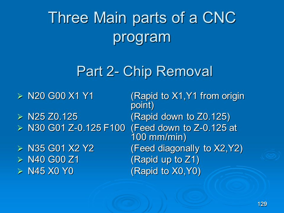 129 Three Main parts of a CNC program N20 G00 X1 Y1 (Rapid to X1,Y1 from origin point) N20 G00 X1 Y1 (Rapid to X1,Y1 from origin point) N25 Z0.125 (Ra