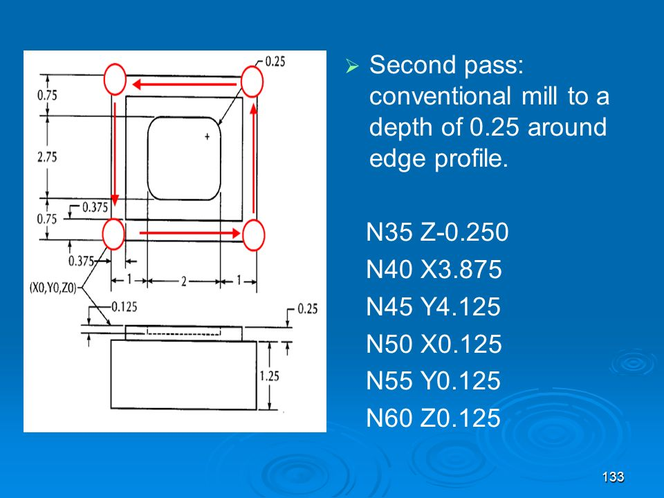 133 Second pass: conventional mill to a depth of 0.25 around edge profile. N35 Z-0.250 N40 X3.875 N45 Y4.125 N50 X0.125 N55 Y0.125 N60 Z0.125