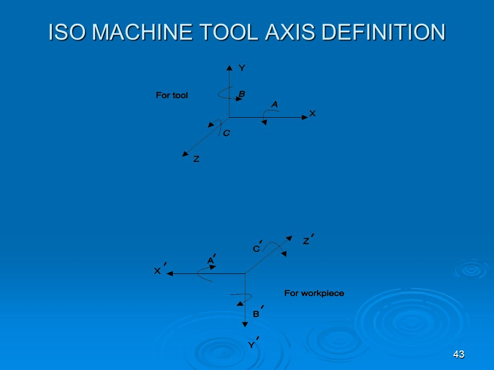 43 ISO MACHINE TOOL AXIS DEFINITION
