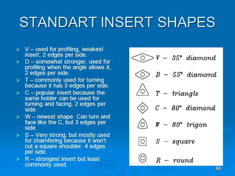 86 STANDART INSERT SHAPES V – used for profiling, weakest insert, 2 edges per side. D – somewhat stronger, used for profiling when the angle allows it