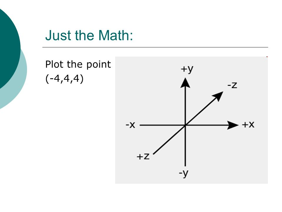 Just the Math: Plot the point (-4,4,4)