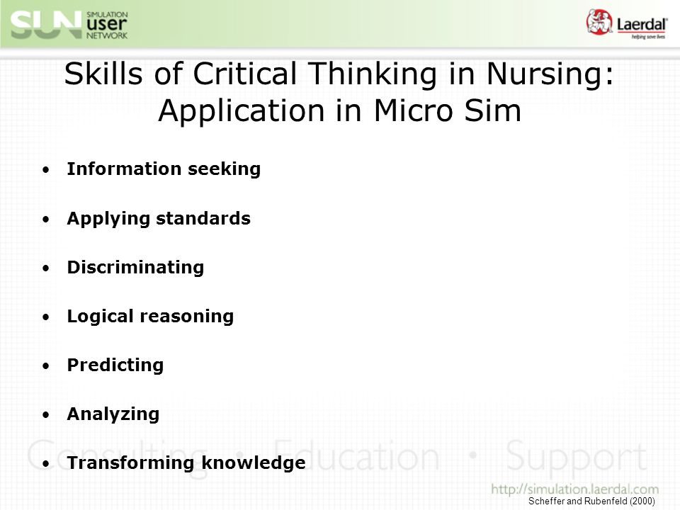 Skills of Critical Thinking in Nursing: Application in Micro Sim Information seeking Applying standards Discriminating Logical reasoning Predicting Analyzing Transforming knowledge Scheffer and Rubenfeld (2000)