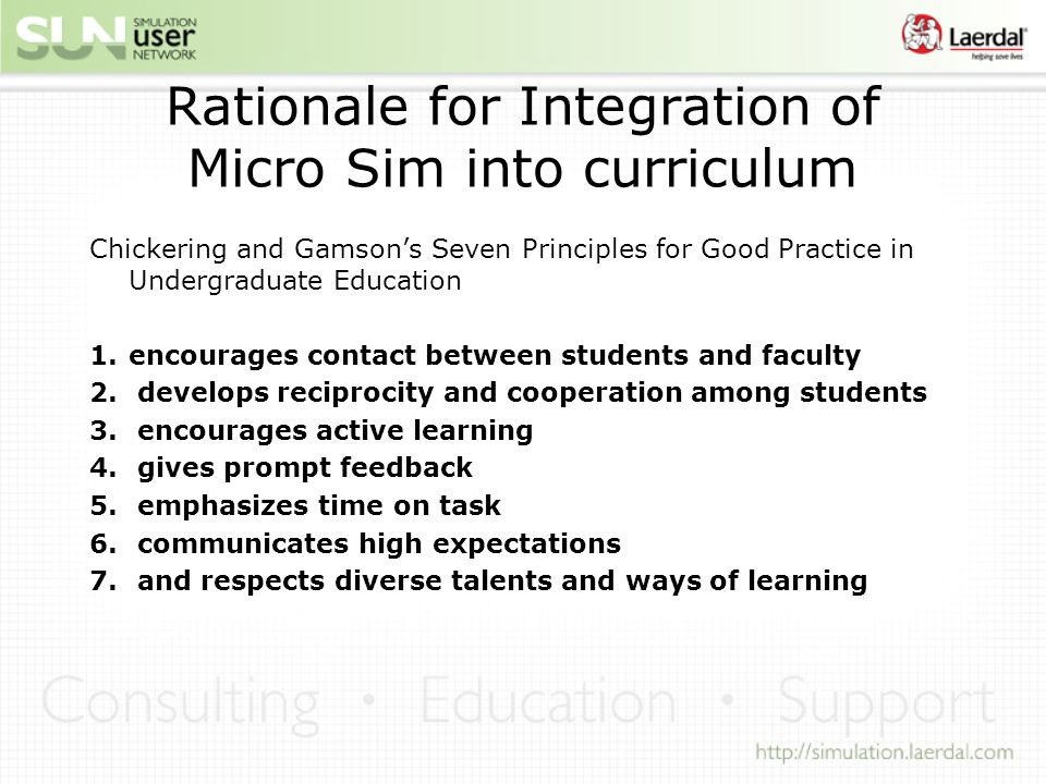 Rationale for Integration of Micro Sim into curriculum Chickering and Gamsons Seven Principles for Good Practice in Undergraduate Education 1.encourages contact between students and faculty 2.