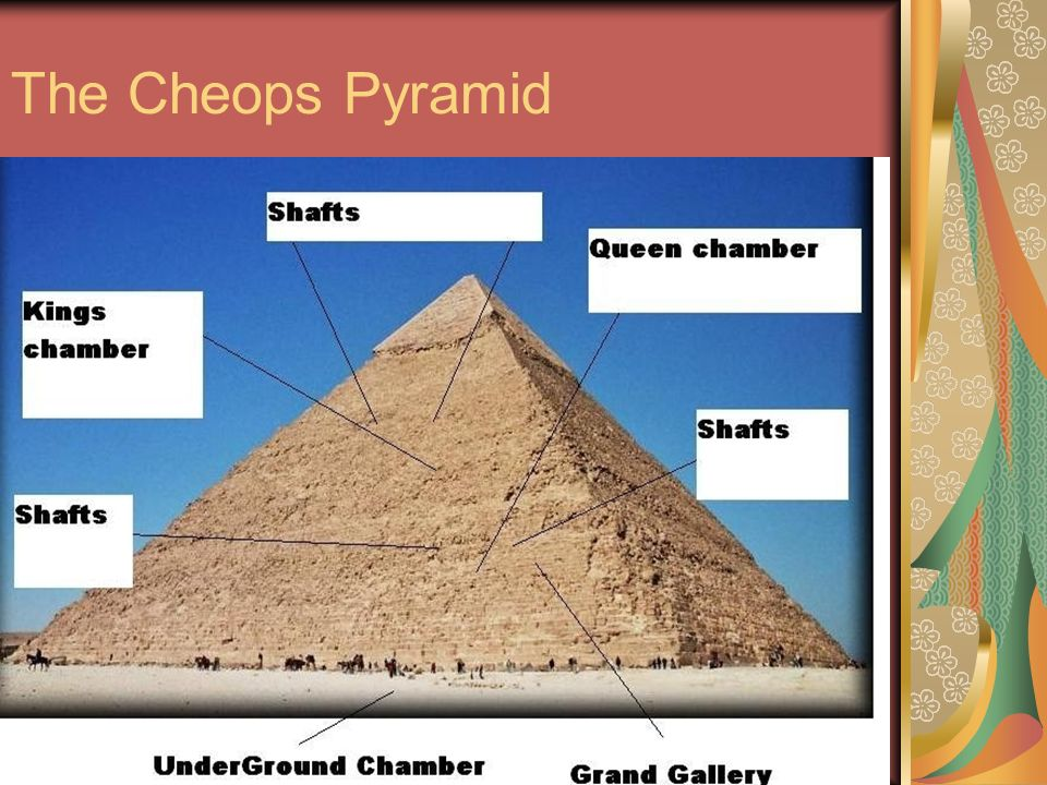 The Cheops Pyramid