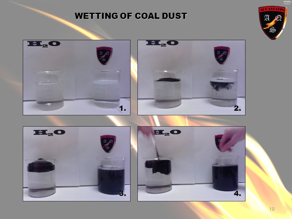 19 WETTING OF COAL DUST 1.2. 3.4.