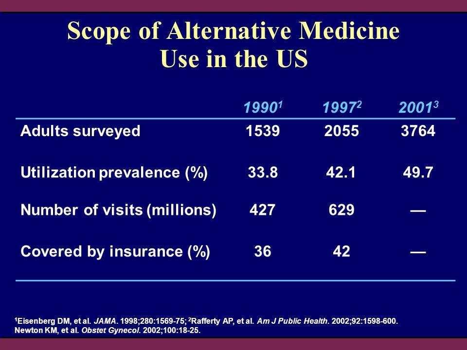 1 Eisenberg DM, et al. JAMA. 1998;280:1569-75; 2 Rafferty AP, et al. Am J Public Health. 2002;92:1598-600. Newton KM, et al. Obstet Gynecol. 2002;100: