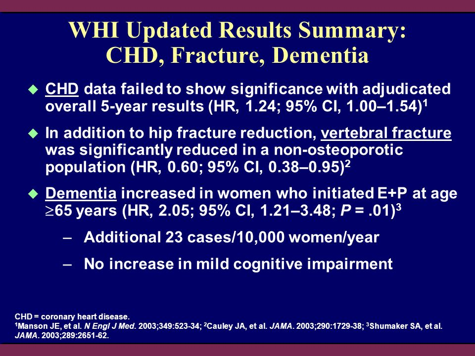 WHI Updated Results Summary: CHD, Fracture, Dementia CHD data failed to show significance with adjudicated overall 5-year results (HR, 1.24; 95% CI, 1