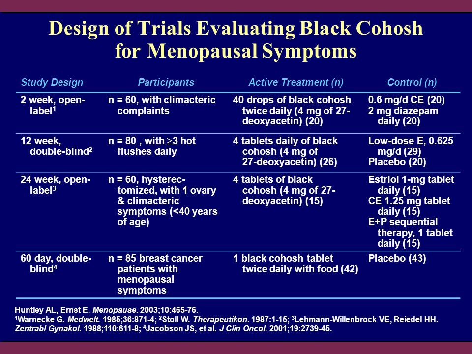 Design of Trials Evaluating Black Cohosh for Menopausal Symptoms Huntley AL, Ernst E. Menopause. 2003;10:465-76. 1 Warnecke G. Medwelt. 1985;36:871-4;