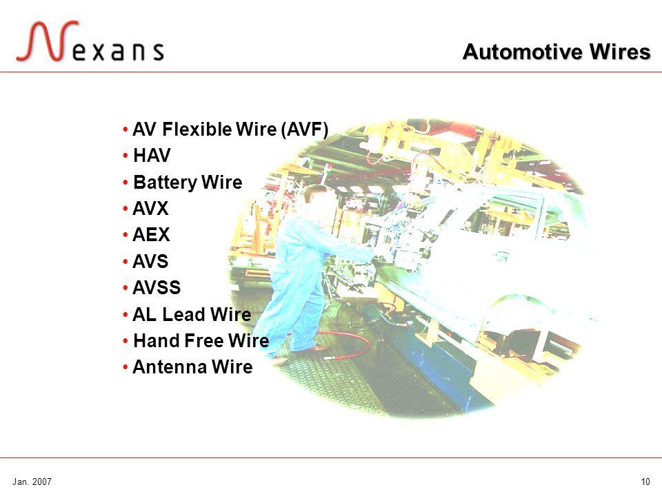 10 Jan. 2007 AV Flexible Wire (AVF) HAV Battery Wire AVX AEX AVS AVSS AL Lead Wire Hand Free Wire Antenna Wire Automotive Wires