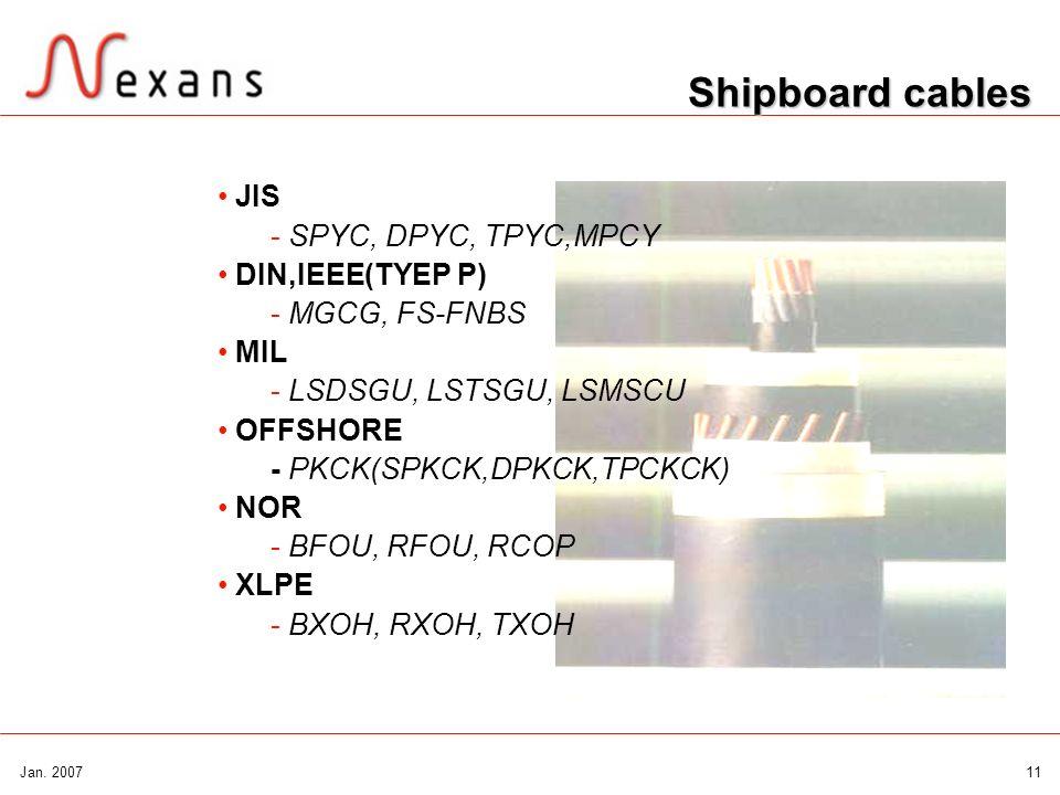 11 Jan. 2007 Shipboard cables JIS - SPYC, DPYC, TPYC,MPCY DIN,IEEE(TYEP P) - MGCG, FS-FNBS MIL - LSDSGU, LSTSGU, LSMSCU OFFSHORE - PKCK(SPKCK,DPKCK,TP