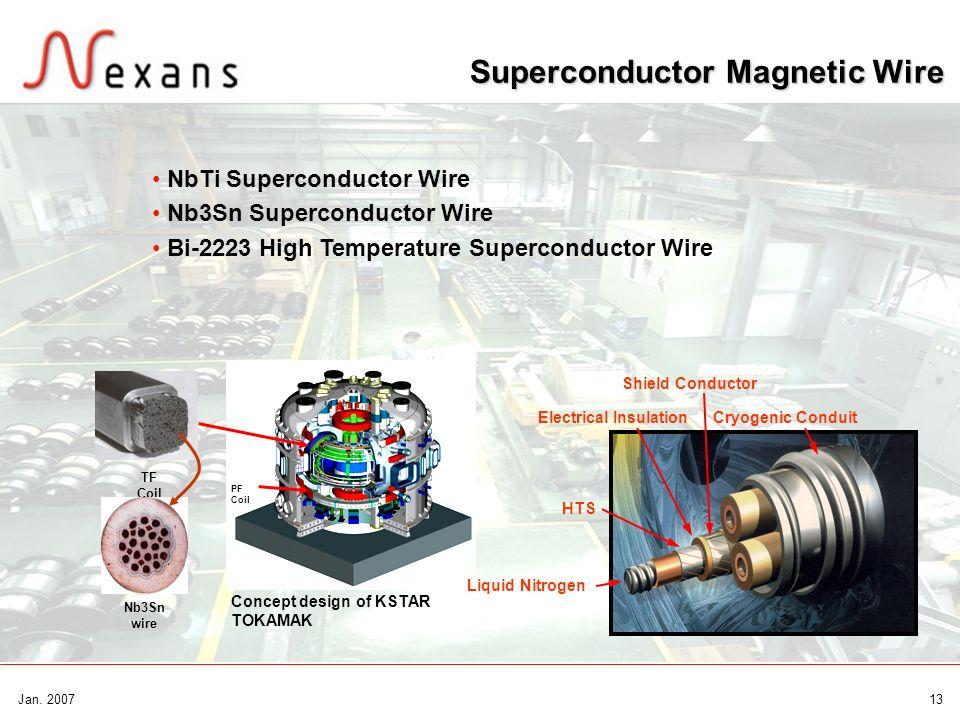 13 Jan. 2007 NbTi Superconductor Wire Nb3Sn Superconductor Wire Bi-2223 High Temperature Superconductor Wire Concept design of KSTAR TOKAMAK TF Coil P