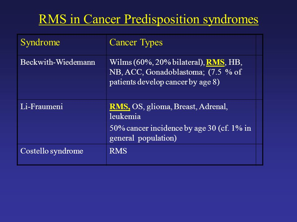RMS in Cancer Predisposition syndromes SyndromeCancer Types Beckwith-WiedemannWilms (60%, 20% bilateral), RMS, HB, NB, ACC, Gonadoblastoma; (7.5 % of