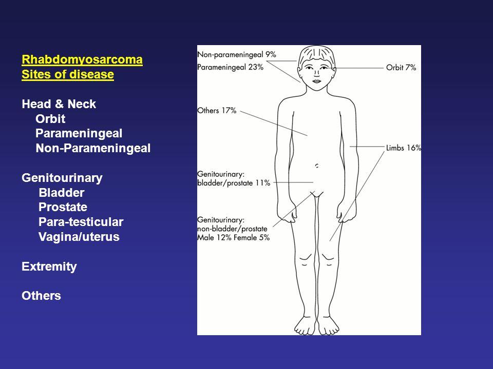 Rhabdomyosarcoma Sites of disease Head & Neck Orbit Parameningeal Non-Parameningeal Genitourinary Bladder Prostate Para-testicular Vagina/uterus Extre