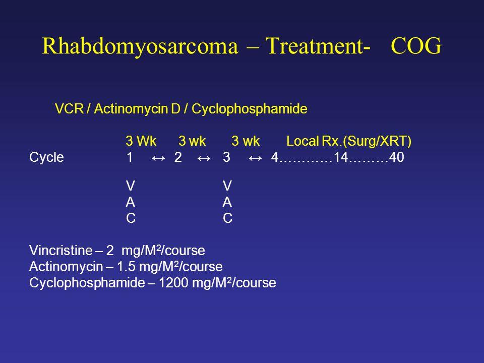 Rhabdomyosarcoma – Treatment- COG VCR / Actinomycin D / Cyclophosphamide 3 Wk 3 wk 3 wk Local Rx.(Surg/XRT) Cycle1 2 3 4…………14………40VAC Vincristine – 2