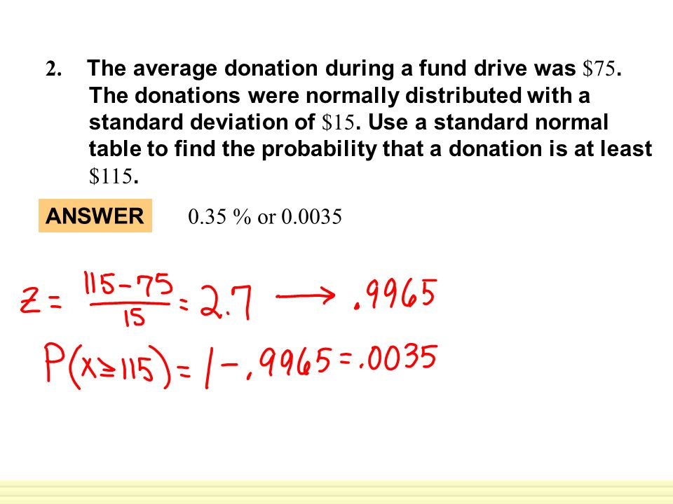2. The average donation during a fund drive was $75.