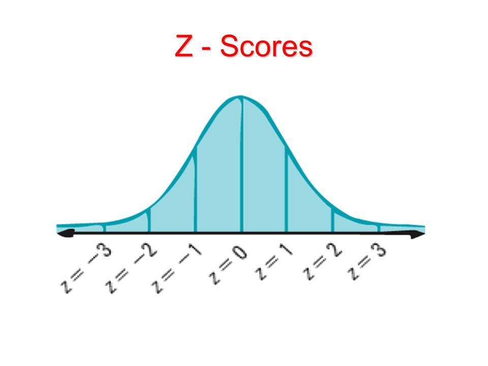 Z - Scores