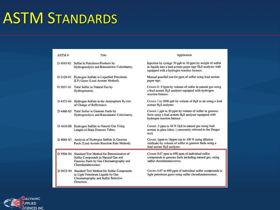 ASTM S TANDARDS
