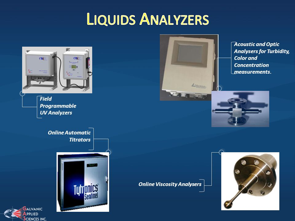 Acoustic and Optic Analysers for Turbidity, Color and Concentration measurements. Online Viscosity Analysers Online Automatic Titrators Field Programm