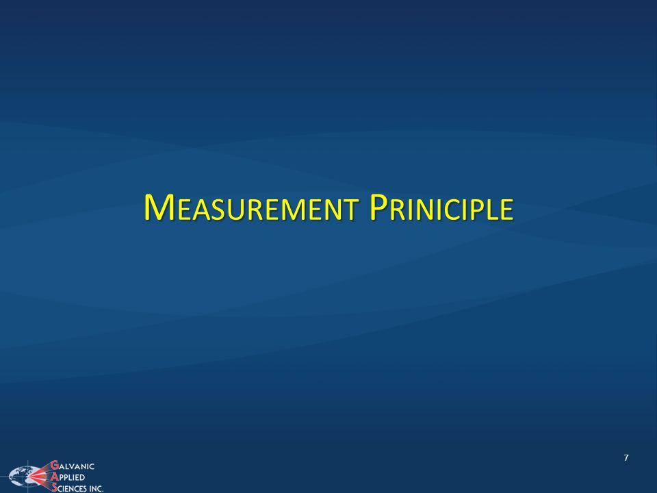 M EASUREMENT P RINICIPLE 7