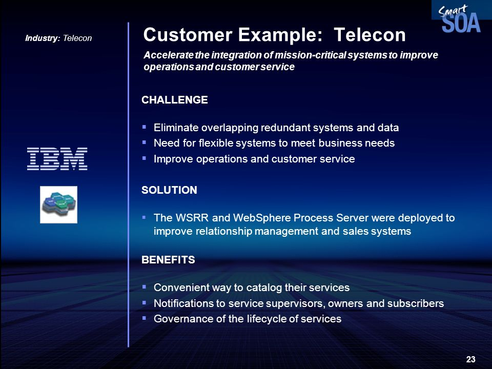 23 Customer Example: Telecon Industry: Telecon Accelerate the integration of mission-critical systems to improve operations and customer service CHALL