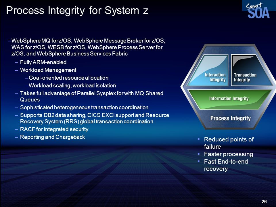 26 Process Integrity for System z –WebSphere MQ for z/OS, WebSphere Message Broker for z/OS, WAS for z/OS, WESB for z/OS, WebSphere Process Server for