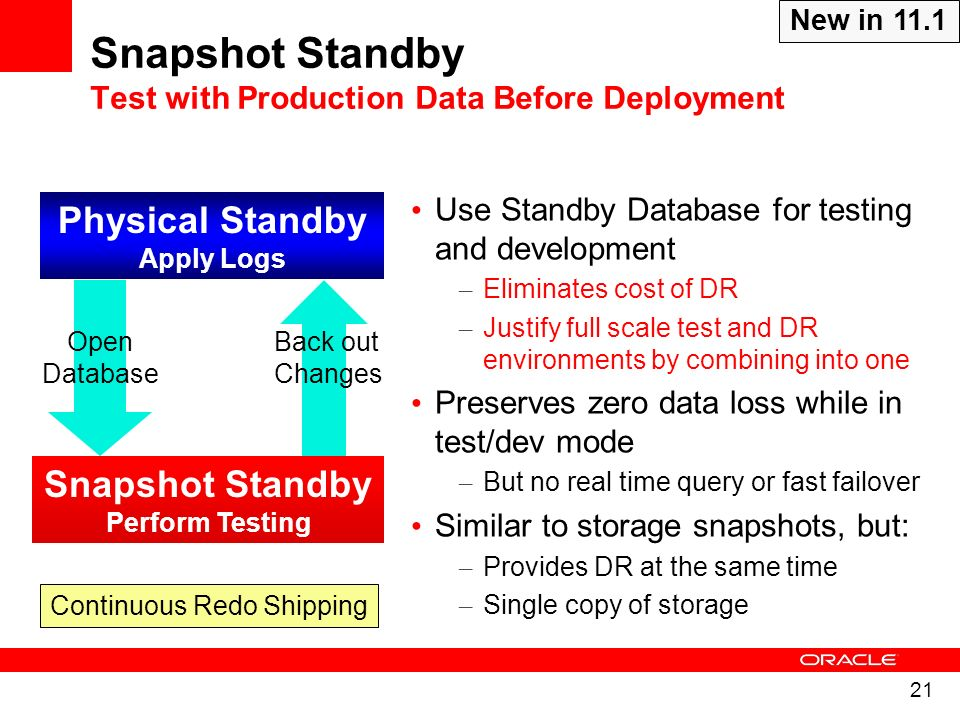 21 Use Standby Database for testing and development – Eliminates cost of DR – Justify full scale test and DR environments by combining into one Preser