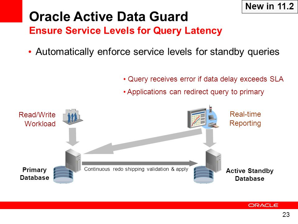 23 Active Standby Database Automatically enforce service levels for standby queries Primary Database Read/Write Workload Continuous redo shipping vali