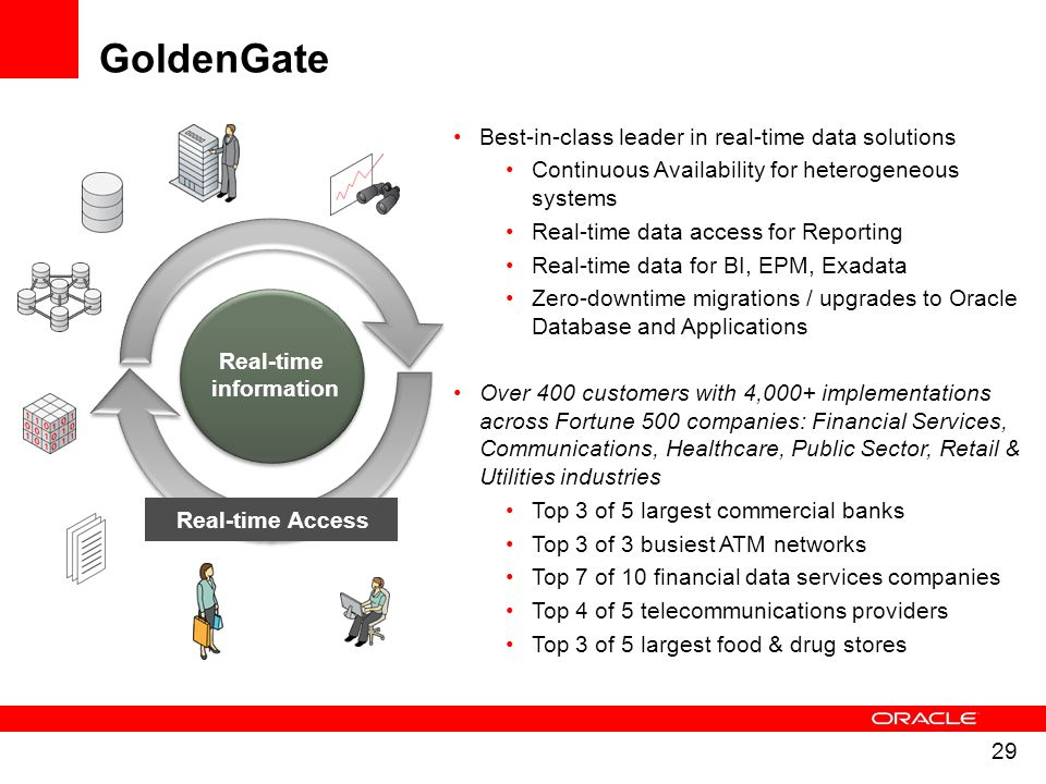 29 GoldenGate Best-in-class leader in real-time data solutions Continuous Availability for heterogeneous systems Real-time data access for Reporting R
