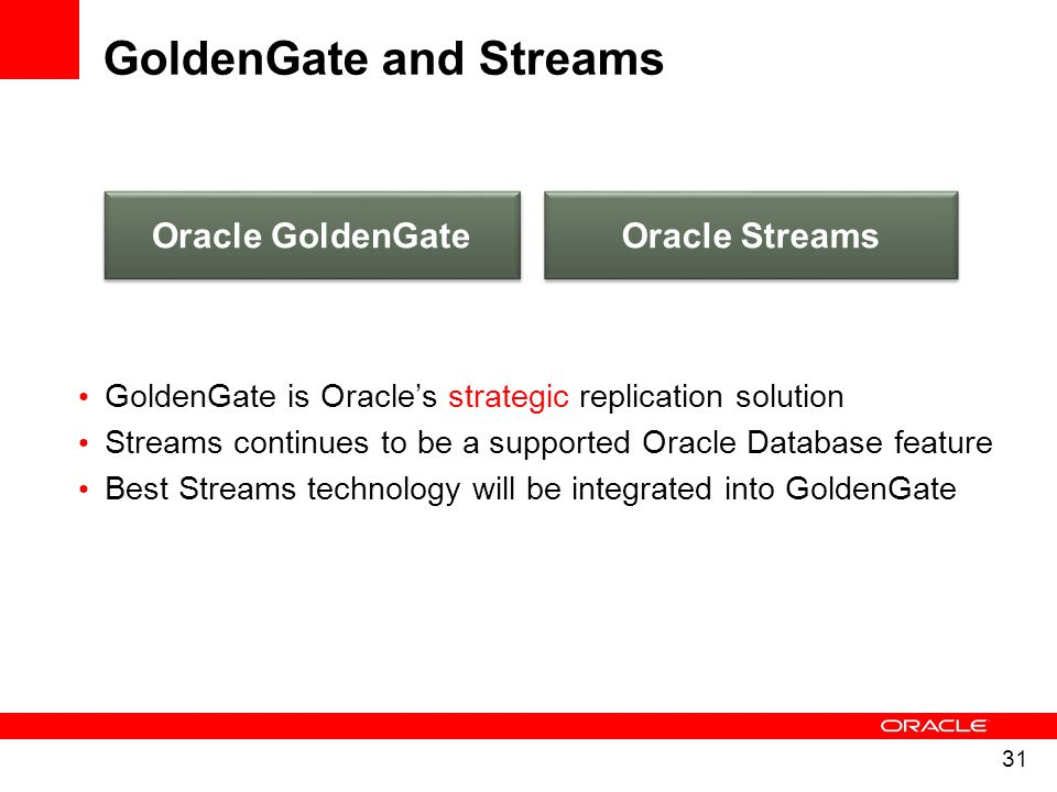 31 GoldenGate is Oracles strategic replication solution Streams continues to be a supported Oracle Database feature Best Streams technology will be in