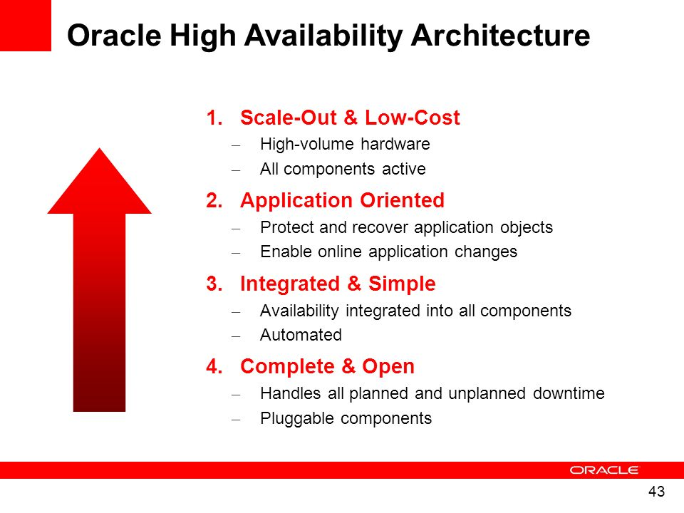 43 Oracle High Availability Architecture 1.Scale-Out & Low-Cost – High-volume hardware – All components active 2.Application Oriented – Protect and re