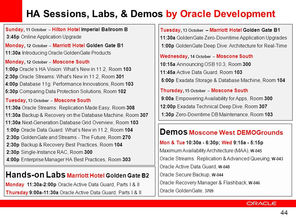 44 HA Sessions, Labs, & Demos by Oracle Development Sunday, 11 October – Hilton Hotel Imperial Ballroom B 3:45p Online Application Upgrade Monday, 12