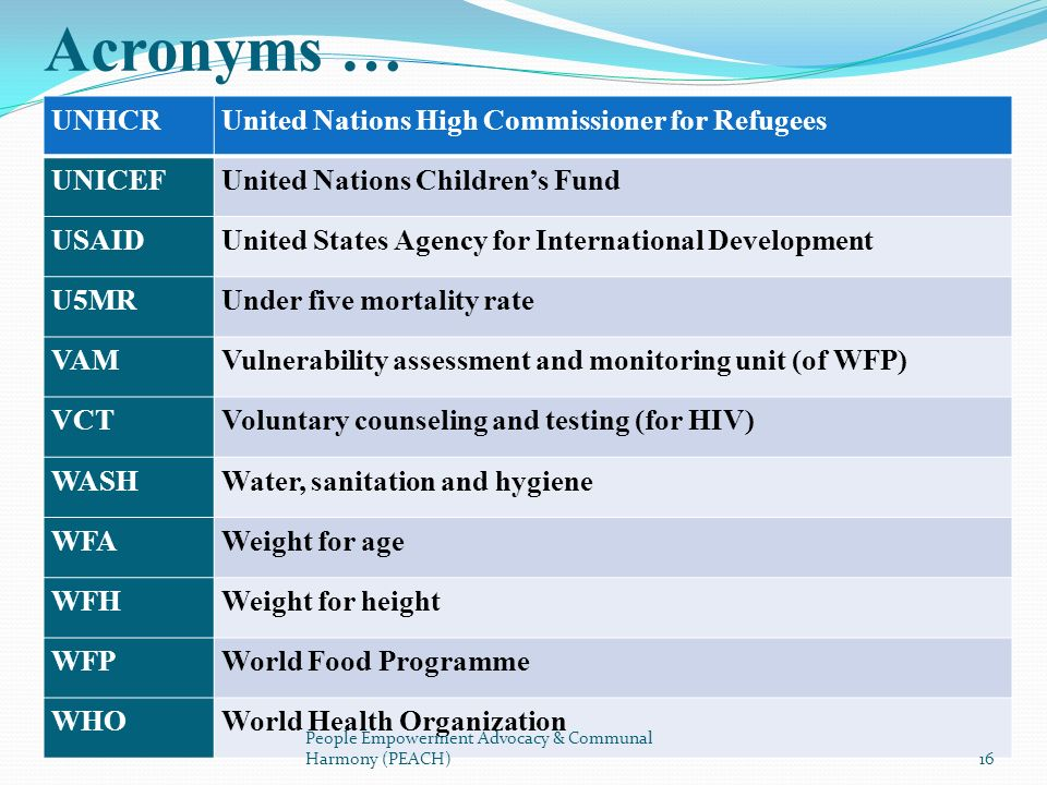UNHCRUnited Nations High Commissioner for Refugees UNICEFUnited Nations Childrens Fund USAIDUnited States Agency for International Development U5MRUnd