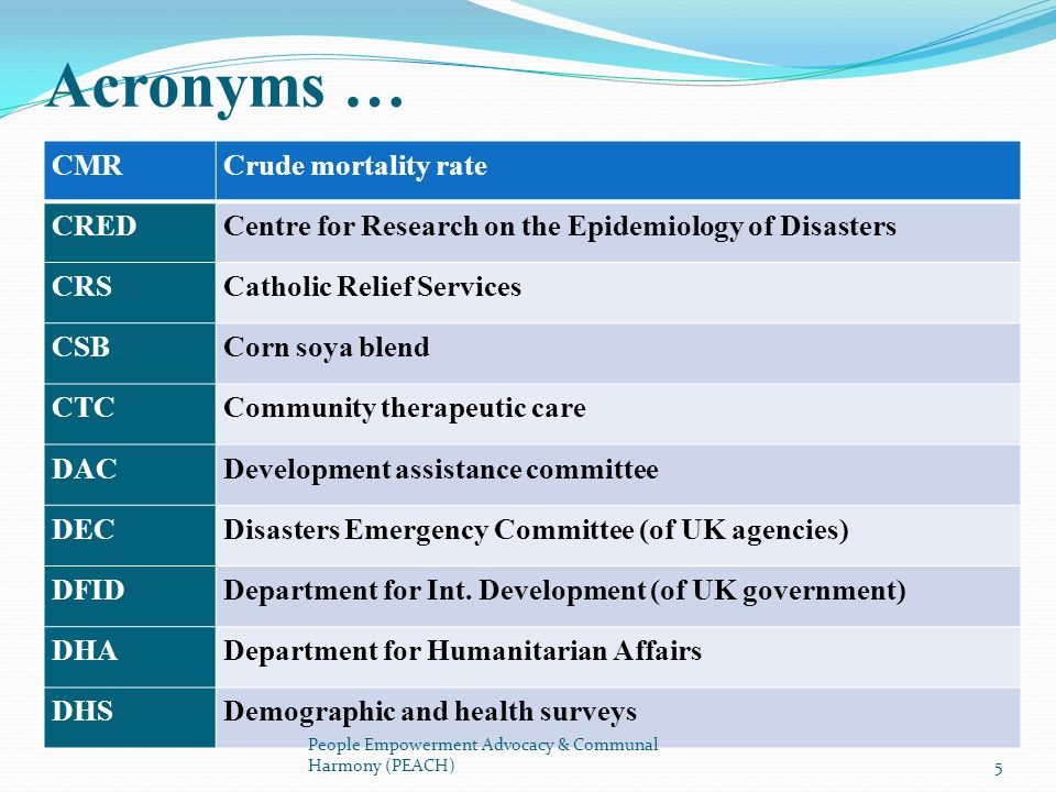 CMRCrude mortality rate CREDCentre for Research on the Epidemiology of Disasters CRSCatholic Relief Services CSBCorn soya blend CTCCommunity therapeut