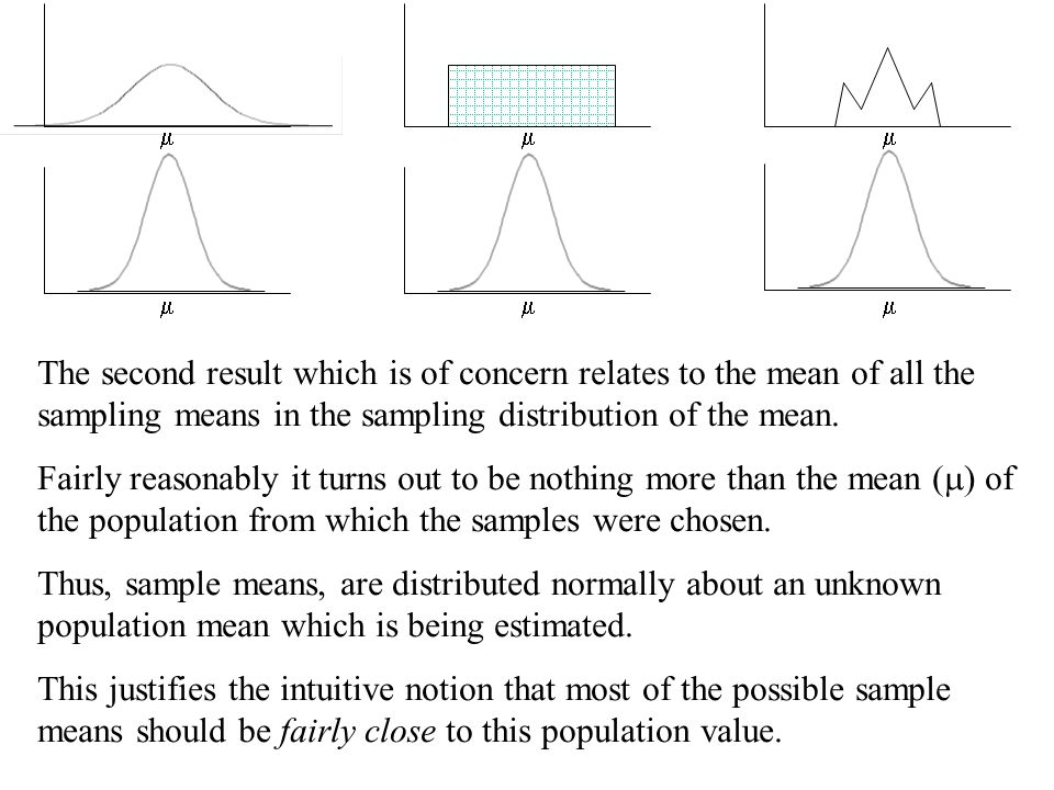The second result which is of concern relates to the mean of all the sampling means in the sampling distribution of the mean.
