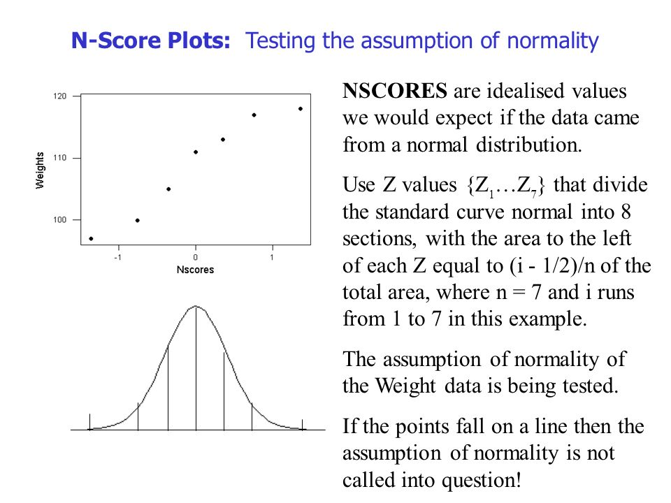 N-Score Plots: Testing the assumption of normality NSCORES are idealised values we would expect if the data came from a normal distribution.