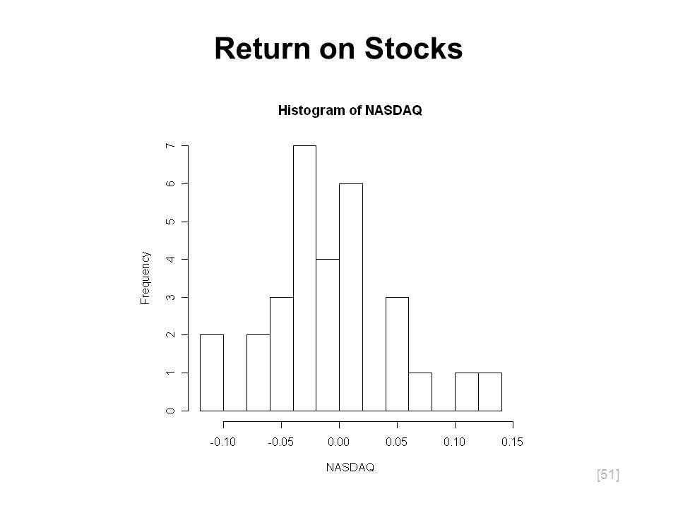 [51] Return on Stocks