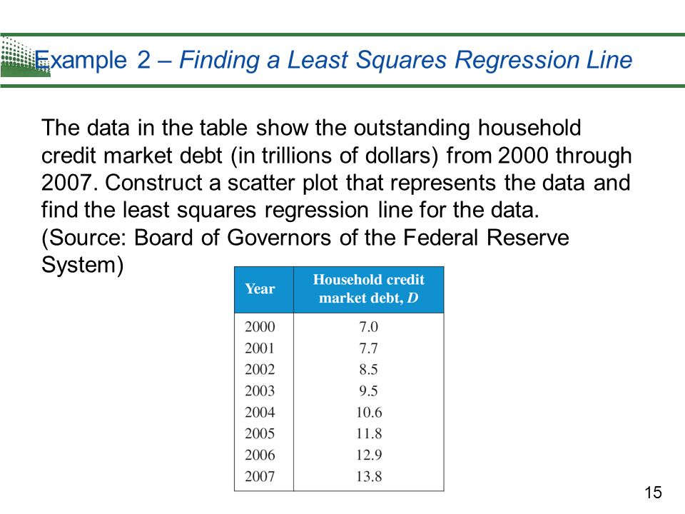 15 Example 2 – Finding a Least Squares Regression Line The data in the table show the outstanding household credit market debt (in trillions of dollar
