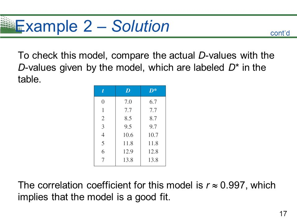 17 Example 2 – Solution To check this model, compare the actual D-values with the D-values given by the model, which are labeled D* in the table. The