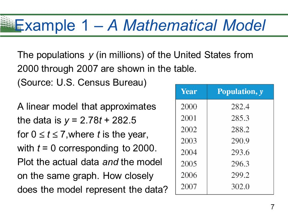 7 Example 1 – A Mathematical Model The populations y (in millions) of the United States from 2000 through 2007 are shown in the table. (Source: U.S. C