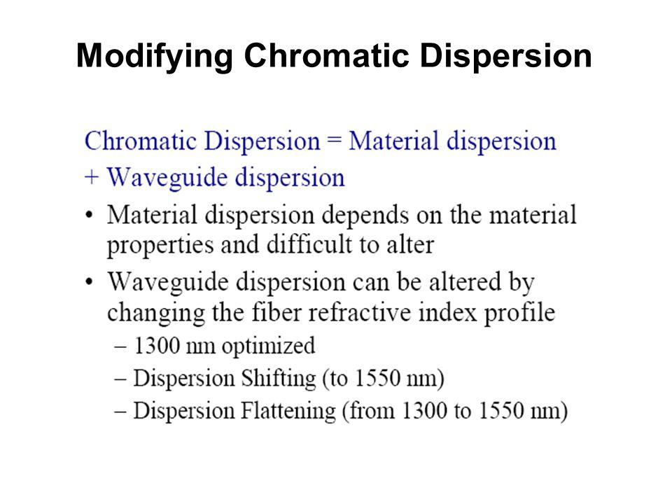 Modifying Chromatic Dispersion