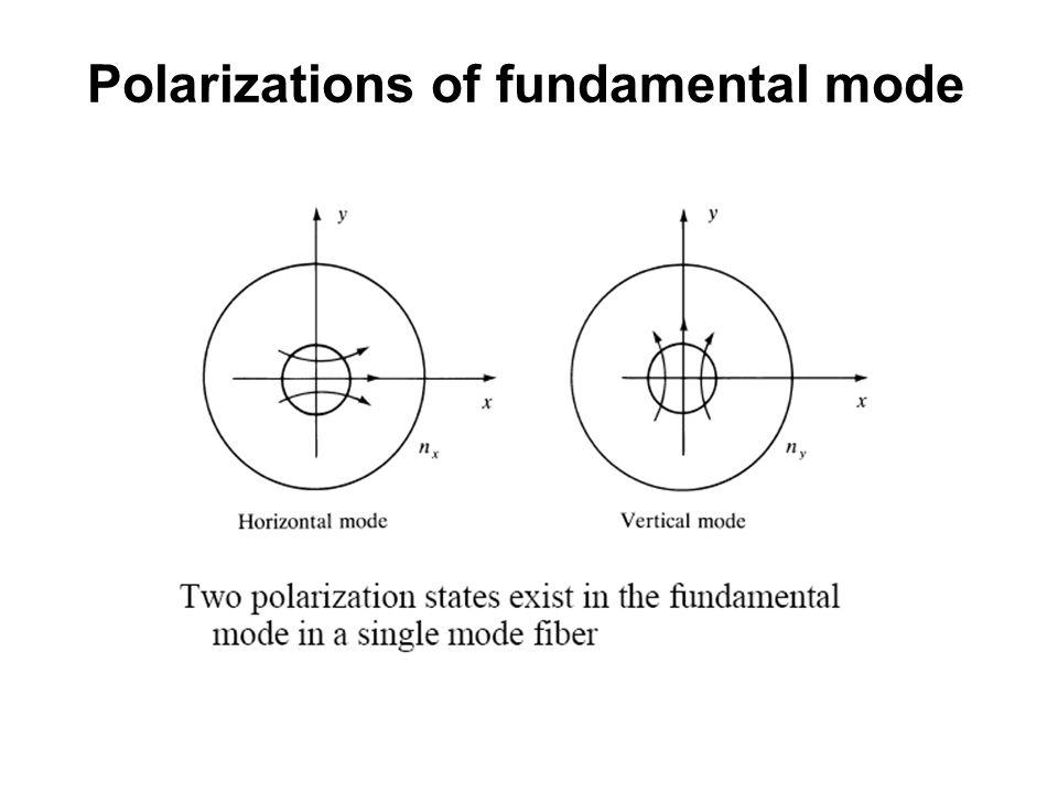 Polarizations of fundamental mode