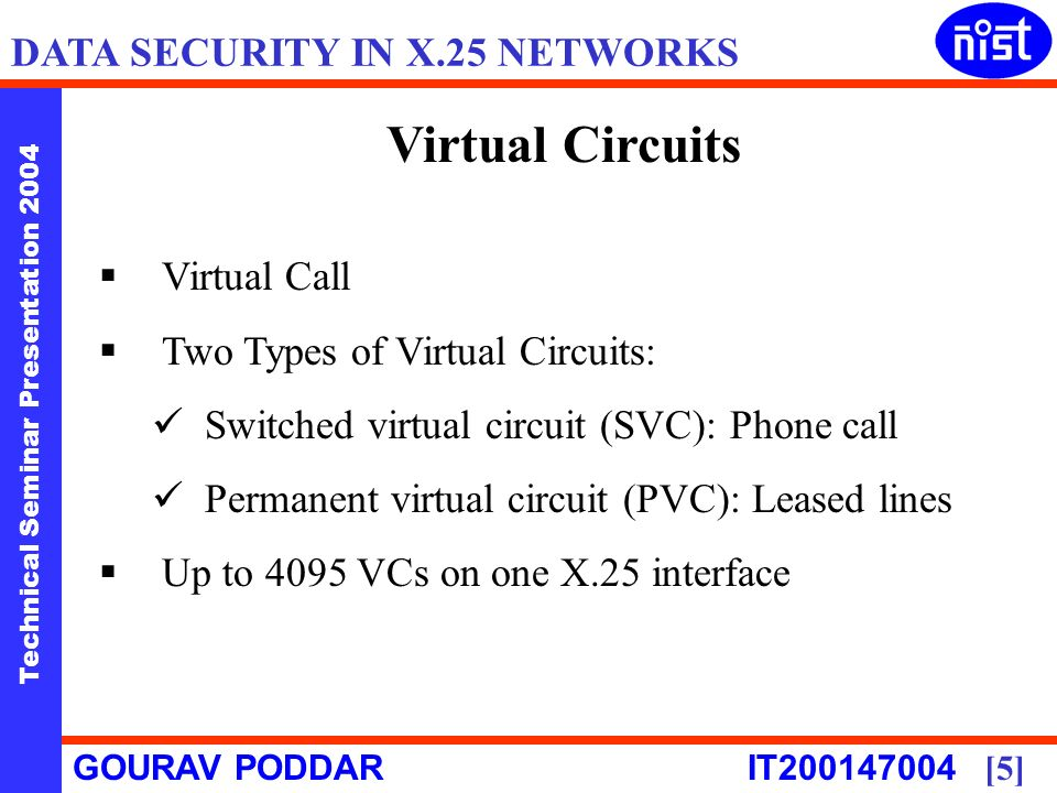 Technical Seminar Presentation 2004 GOURAV PODDAR IT [5] DATA SECURITY IN X.25 NETWORKS Virtual Circuits Virtual Call Two Types of Virtual Circuits: Switched virtual circuit (SVC): Phone call Permanent virtual circuit (PVC): Leased lines Up to 4095 VCs on one X.25 interface