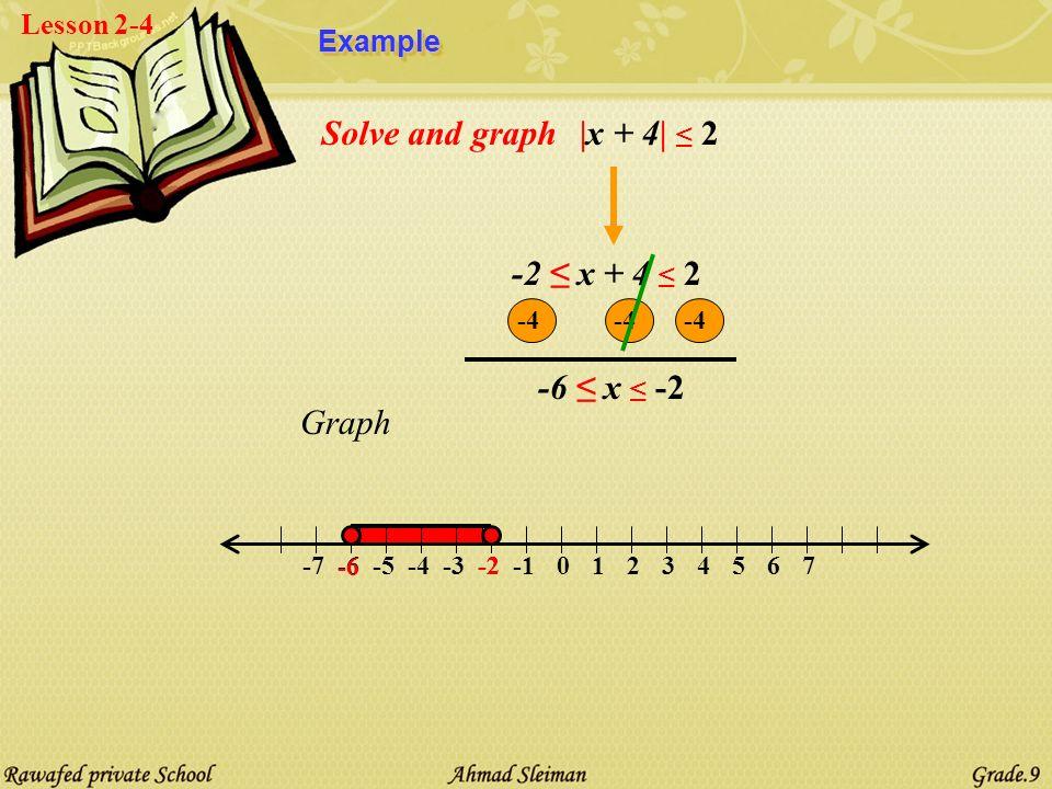 Lesson 2-4Case2:Case2: |x| < a Solve and graph|x| < 6 -6 < x < 6 01234567-2-3-4-5-6-7 6 -6 Graph