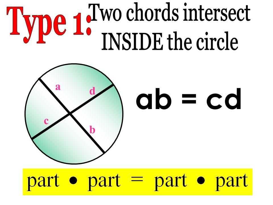 a b c d ab = cd