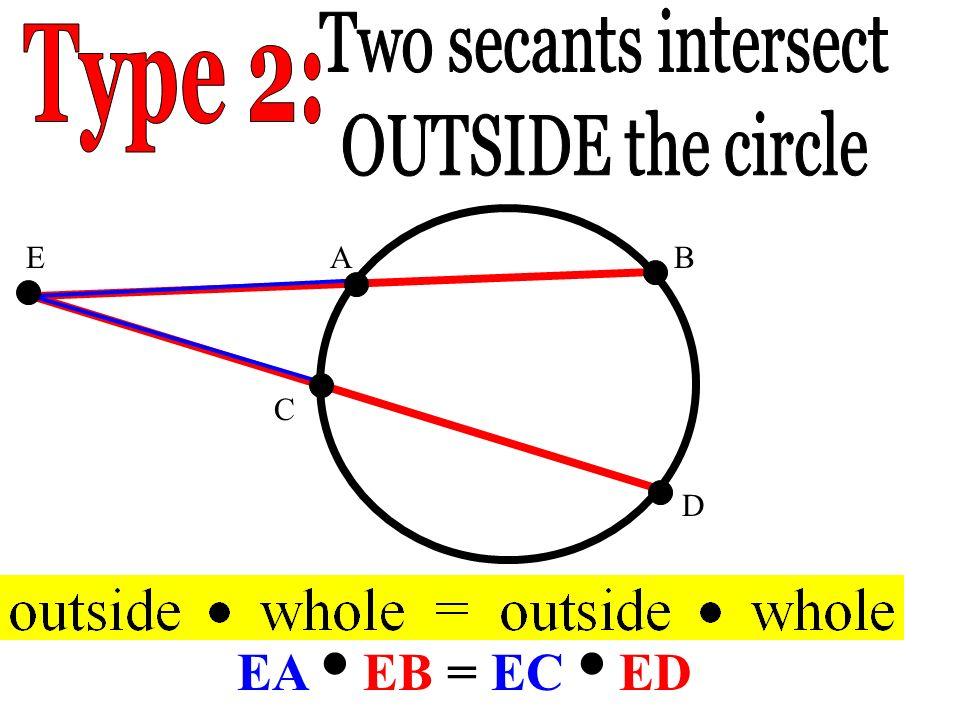 EAB C D EA EB = EC ED