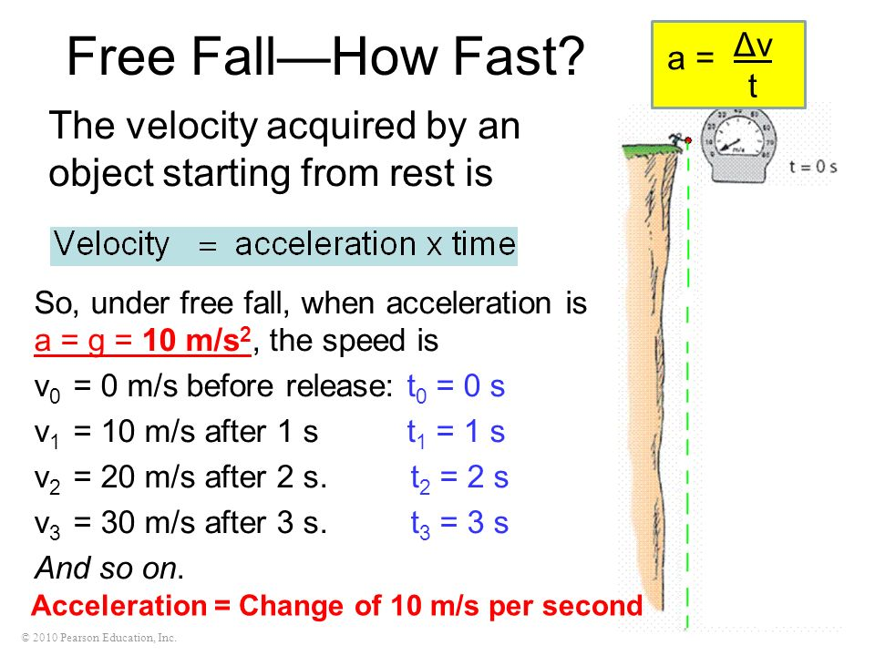 © 2010 Pearson Education, Inc. Free FallHow Fast? The velocity acquired by an object starting from rest is So, under free fall, when acceleration is a