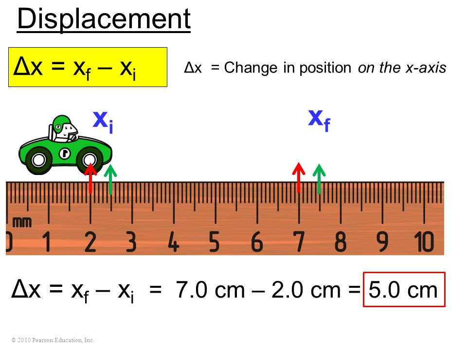 © 2010 Pearson Education, Inc. Displacement Δx = x f – x i Δx = Change in position on the x-axis xfxf xixi Δx = x f – x i = 7.0 cm – 2.0 cm = 5.0 cm