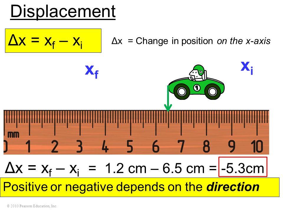 © 2010 Pearson Education, Inc. Displacement Δx = x f – x i Δx = Change in position on the x-axis xfxf xixi Δx = x f – x i = 1.2 cm – 6.5 cm = -5.3cm P